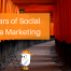 4 pillars of Social Media Marketing (2)